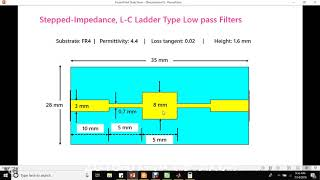 Stepped Impedance Low Pass Filter