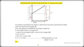 Class 11 Physics Equations of motion