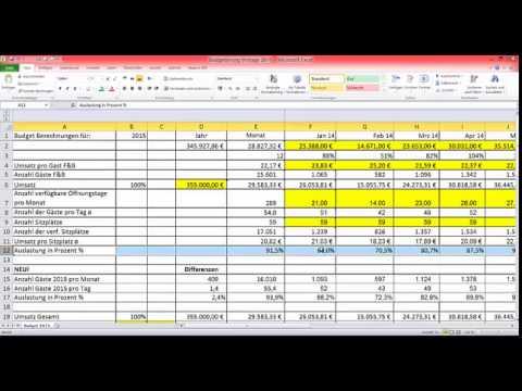 Bedienungsanleitung Für Die Excelvorlage Budgetierung Gastronomie