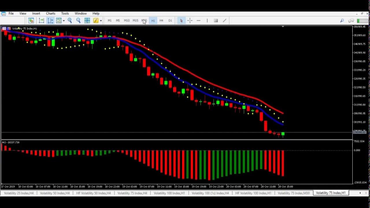 Volatility 75 Index Killer Strategy Using Mt5 Indicators Youtube