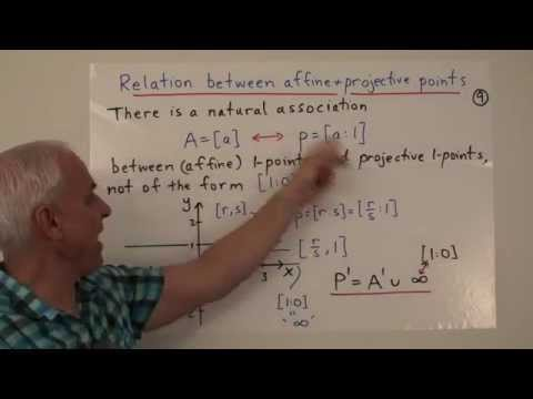 MathFoundations122: Mathematical space and a basic duality in geometry