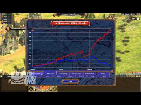 Rise of Nations Is The Best Real-Time Strategy Game Ever Made