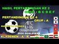 HASIL PERTANDINGAN KUALIFIKASI PIALA AFC U 16 2020 GRUP A SAMPAI F | AFC U 16 2020 QUALIFIERS