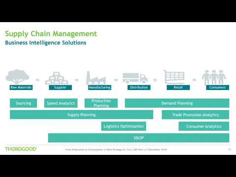 3002d90aa10 From Shipments to Consumption: A Data Strategy for Your 360 View ...