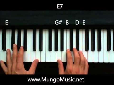 How to play Moondance on Piano