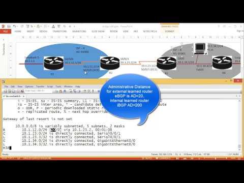 CCNA R&S 200-125 Exam Content Updates: 4.4 eBGP