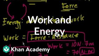 Introduction to work and energy | Work and energy | Physics | Khan Academy(, 2008-02-17T19:46:30.000Z)