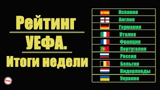 Таблица коэффициентов УЕФА. Итоги недели. Лига Чемпионов + Лига Европы.