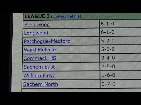 Brentwood Basketball 1st Place following victory over Longwood 01/16/18