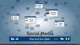 Social Media für lokale Unternehmen