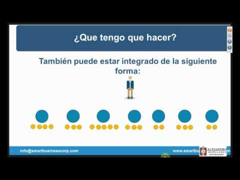 Credit PyMe Gana Un Ipad Smart Business Corp