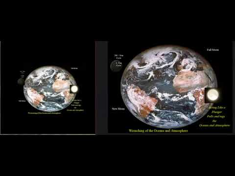 "Meteorologist David Dilly breaks down why 'Climate Change' means ""Global Cooling"" [now mirrored]"