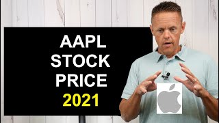 Apple Stock Price Prediction 2021 | AAPL Stock Analysis