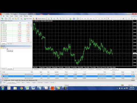 WorldWideMarkets - Metatrader 4 Tips and Tricks