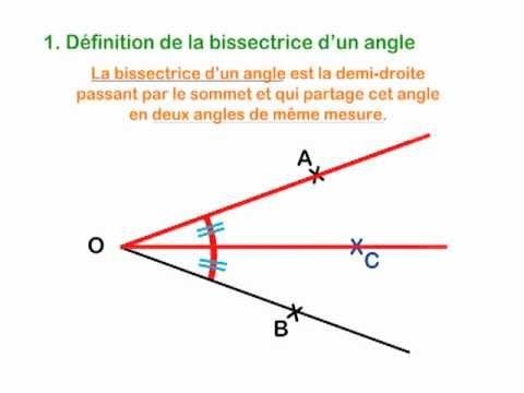 Cours de maths 6ème sur la Bissectrice d'un angle