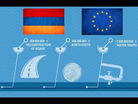 What did Armenia lose abandoning the path of EU association?
