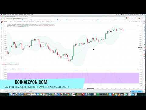 Bitcoin - IOTA - Cardano Fiyatı Ne Olacak? Teknik Analiz - 21.3.2018