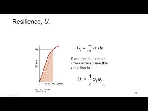 Session 17- Structure and properties of materials MSE230 - Mechanical properties of materials II