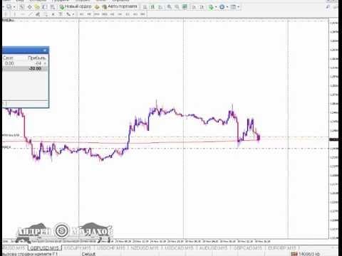 Московская биржа - котировки акций и торги на московской