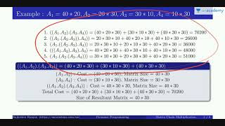 Video Dynamic Programming - Matrix chain multiplication Part 1 download MP3, 3GP, MP4, WEBM, AVI, FLV November 2017
