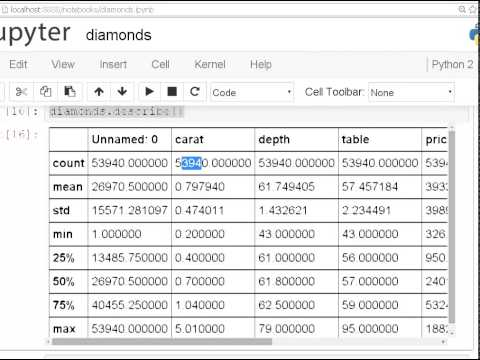 Data Analysis with Python:  Frequency Tables with Pandas