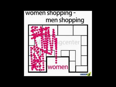 Shopping Vergleich MANN/FRAU