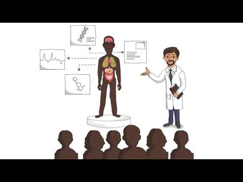 Iot HealthCare Device- Personalized Healthcare Solutions-Explainer Video