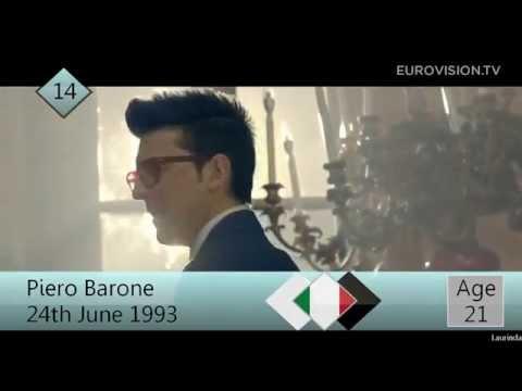 Eurovision 2015: 20 Youngest Participants
