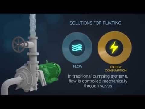 WEG Solutions to Reduce Energy Consumption