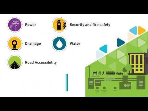 OneHub Chennai - An Industrial Park by Ascendas Singbridge with Ready Industrial Land