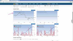 How to Profit From Tracking Insider Buying