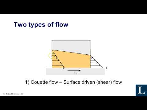 Lubrication Theory - Part 1