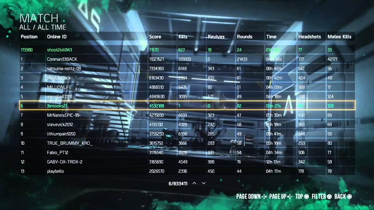 cod aw ps4 hacks
