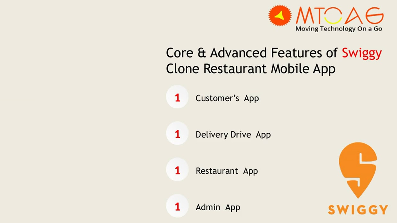 swiggy clone app full working video with salient features