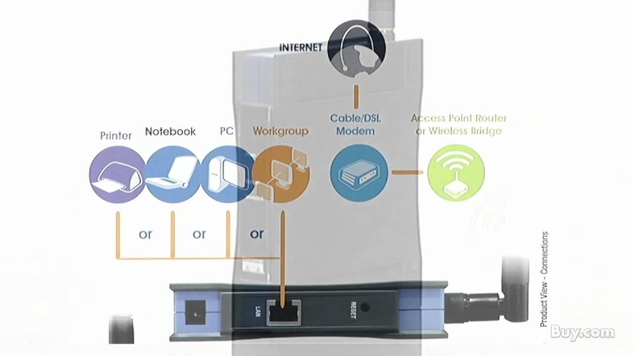 Linksys G Wireless-G WET54G Wireless Bridge