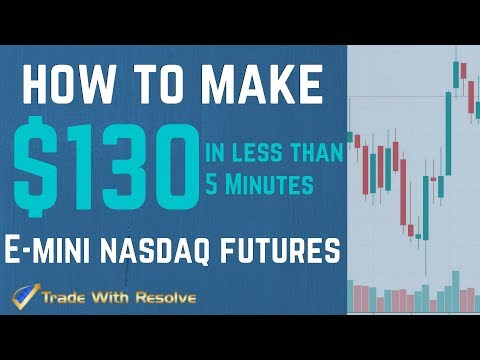 Day Trading Futures Live: Day Trading E-mini Nasdaq for 26 Ticks