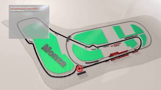 F1 Brembo Brake Facts 13 - Italy 2017