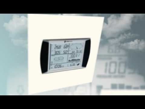 Ambient Weather WS-1090 Wireless Home Weather Station - Buy , Reviews