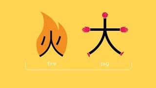 Mit kleinen Bildchen ganz einfach Chinesisch lernen - Chineasy - DLD 2014 thumbnail