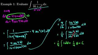 Integration Techniques: Integrals With Trigonometric Substitutions