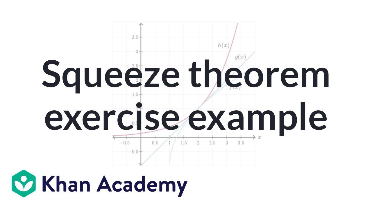 Squeeze theorem example (video) | Limits | Khan Academy