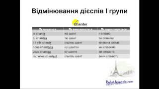 Відмінювання французьких дієслів 1 групи