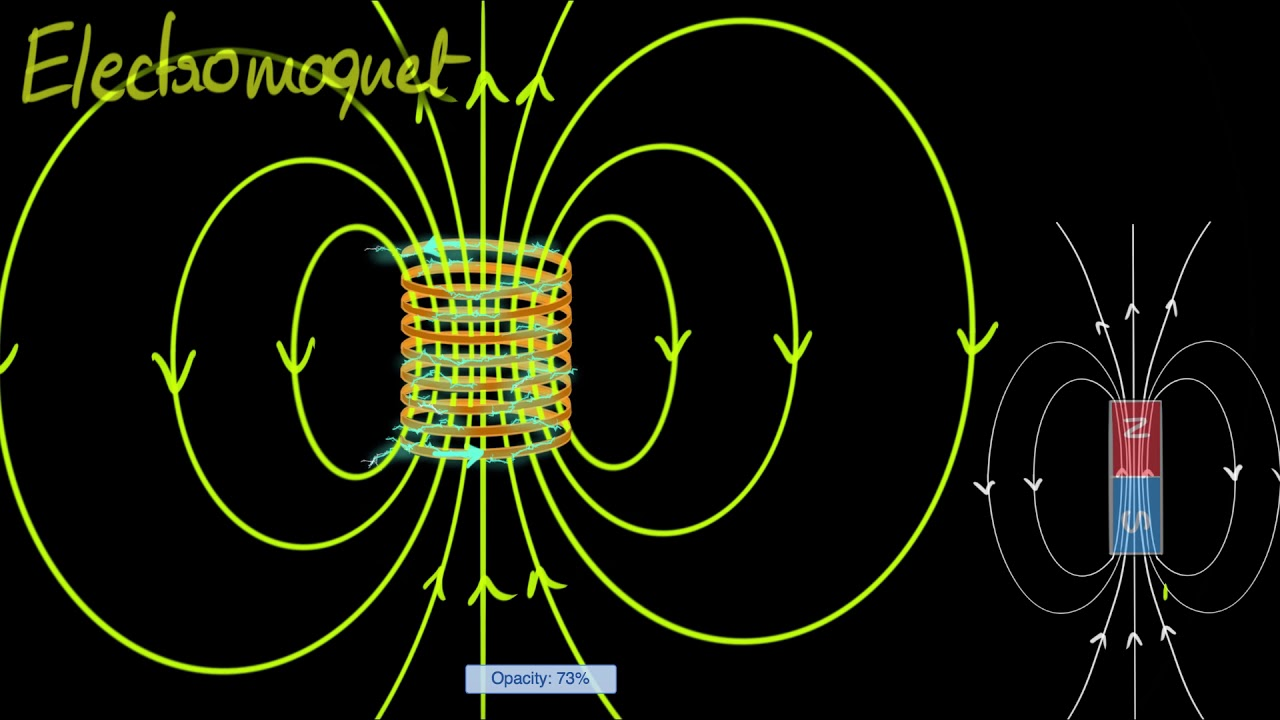 Relay Electromagnetic Field