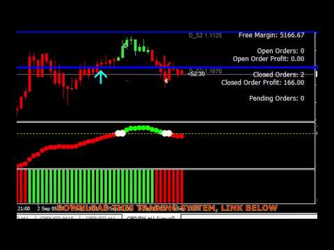 binary-options-strategy-rsi,-trading-system-indicators-robot-signal