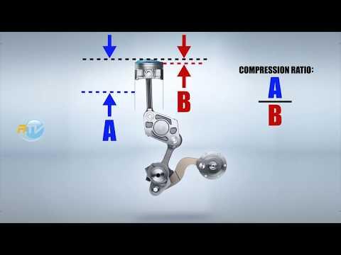 Cómo funciona el Motor de Compresión Variable NISSAN.