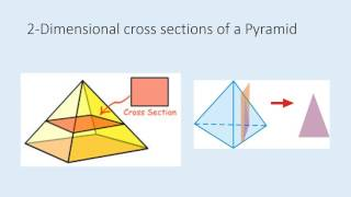 How to Find a Cross Section of a Cone, Cylinder, Rectangular Prism and Pyramid