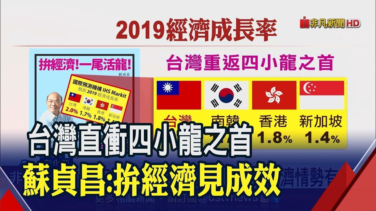 「2019四小龍經濟成長」的圖片搜尋結果