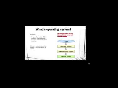 02 What is operating system and its types in Hindi | Operating system  basics in Hindi