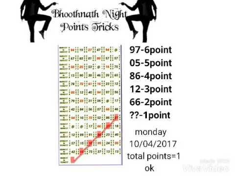 Sattamatka bhootnath night trick