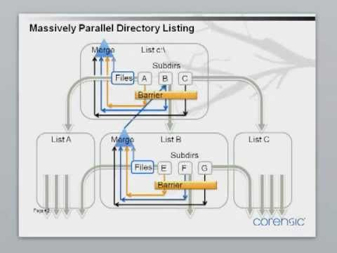 C++11 Concurrency, Part 6